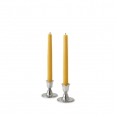 Short Candlestick in Pair